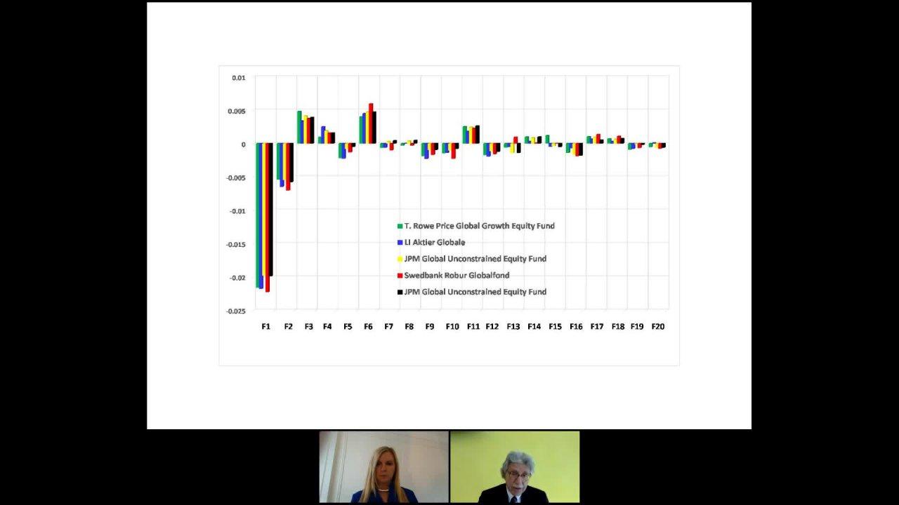 15th european funds